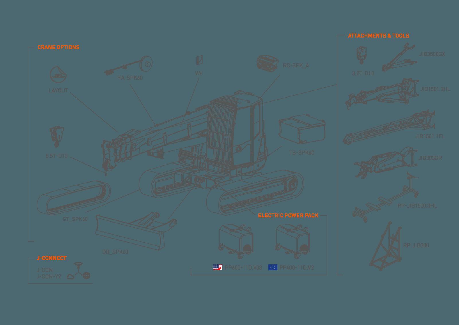 mini crane spk60