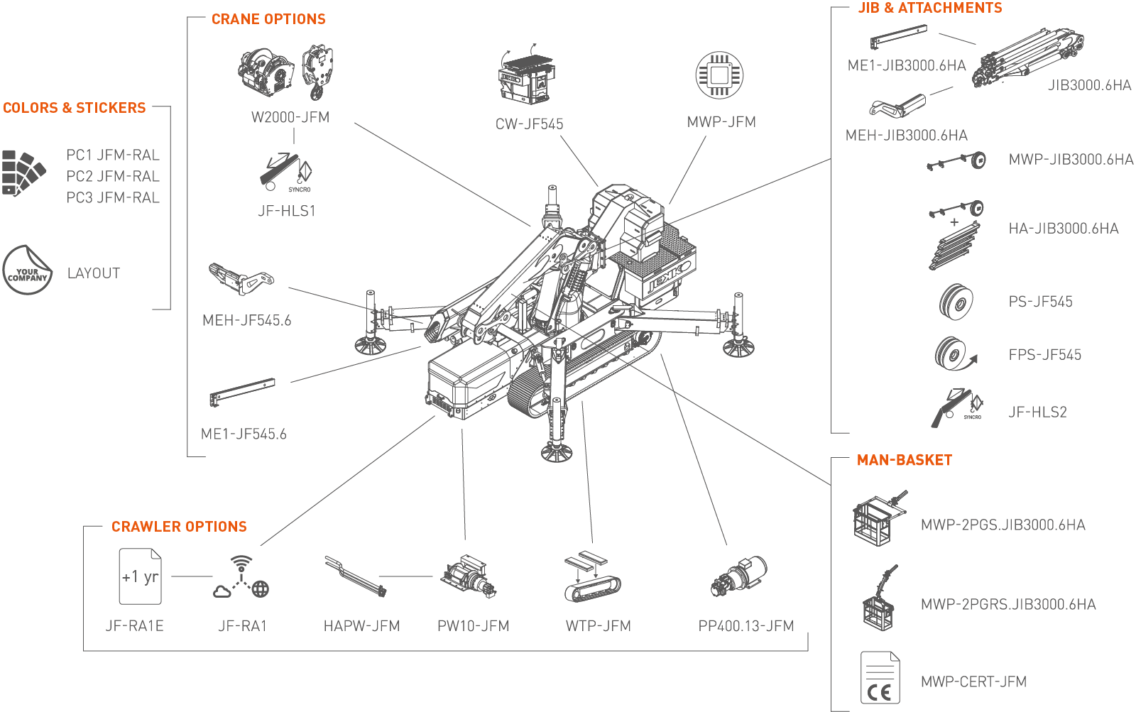 jekko-jf545