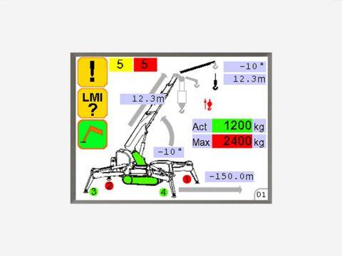 Kuorman valvontajärjestelmä (LMI)
