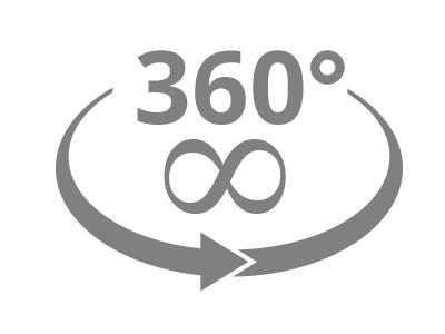 Jatkuva 360° kääntö
